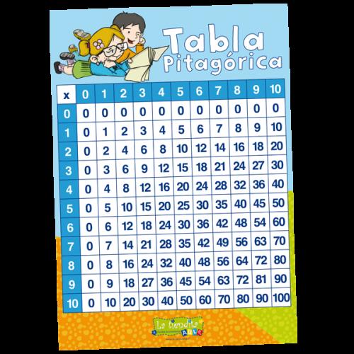 TABLA PITAGÓRICA TERMOLAMINADO 10 DÍGITOS