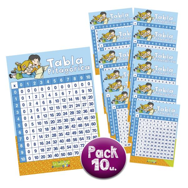 PACK DE 10 TABLAS PITAGÓRICAS