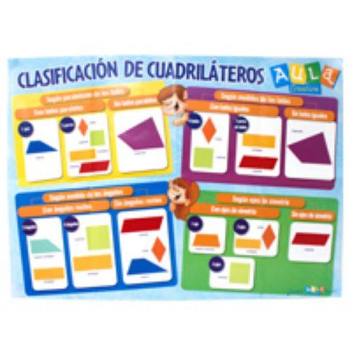 PÓSTER CLASIFICACIÓN DE CUADRILÁTEROS